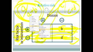 Video OR, RR, AR, ARP: Biostat for USMLE step 1 download MP3, 3GP, MP4, WEBM, AVI, FLV November 2017