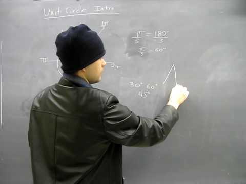 The Unit Circle EXPLAINED: Trig Math Homework Help