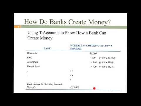 Creating money and the simple deposit multiplier