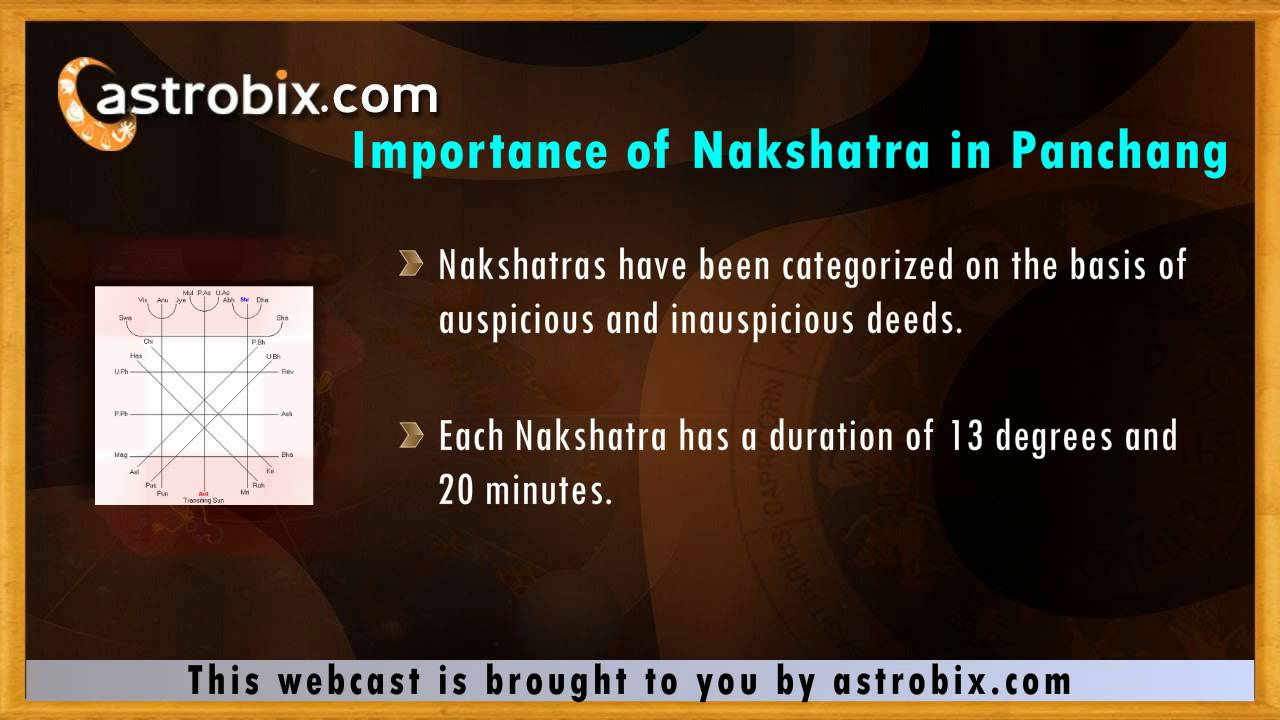 Nicha (Debilitated) Planets Also Help in Getting Success and