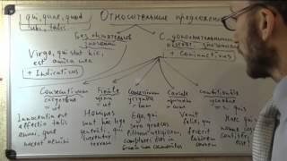 латинский синтаксис:  предложения относительные