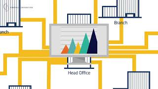 Rimrock Multi Entity Management for Dynamics 365 Business Central