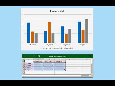 Word Diagramm Erstellen - Excel Diagramm Einfügen [Tutorial,  Externe Datenquelle]