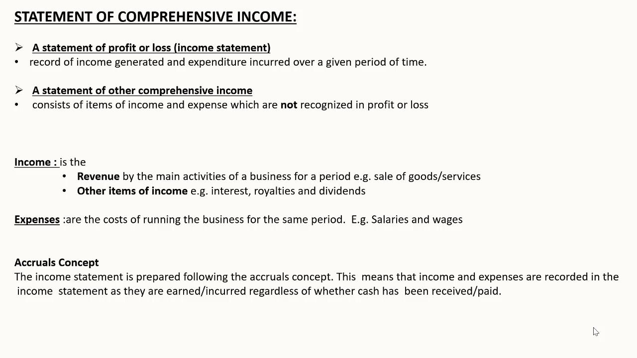 Pro Forma Statement Of Comprehensive Income