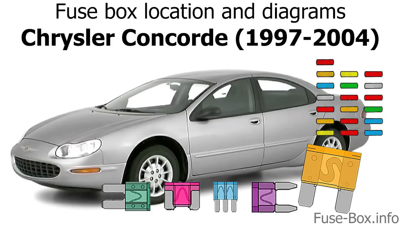 Fuse Box Location And Diagrams  Chrysler Concorde    Lhs