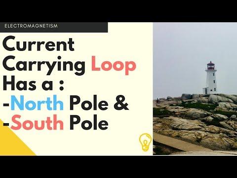 66. Circular current loop as a magnetic dipole | Hindi
