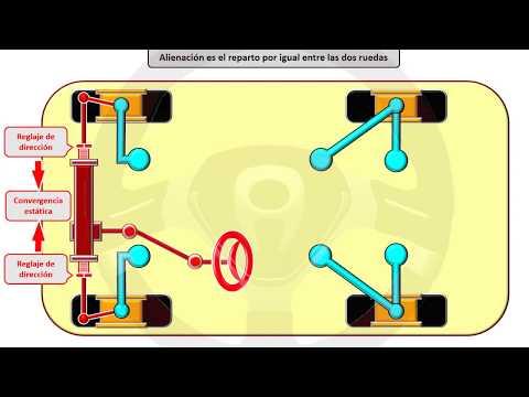 INTRODUCCIÓN A LA TECNOLOGÍA DEL AUTOMÓVIL - Módulo 11 (9/16)