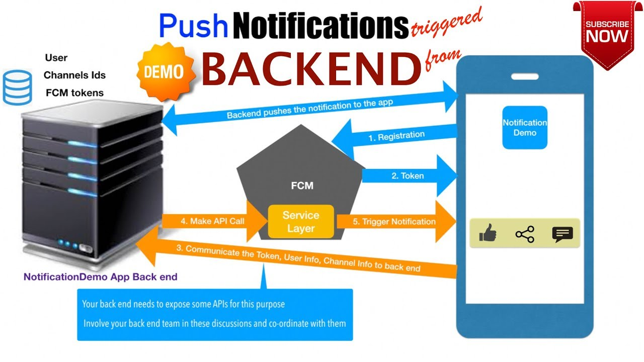 Android Notifications - Part 13, Push Notifications triggered from Backend