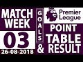 ENGLISH PREMIER LEAGUE 2018/19 | Matchweek 03 | Results, Goals , Point Tables