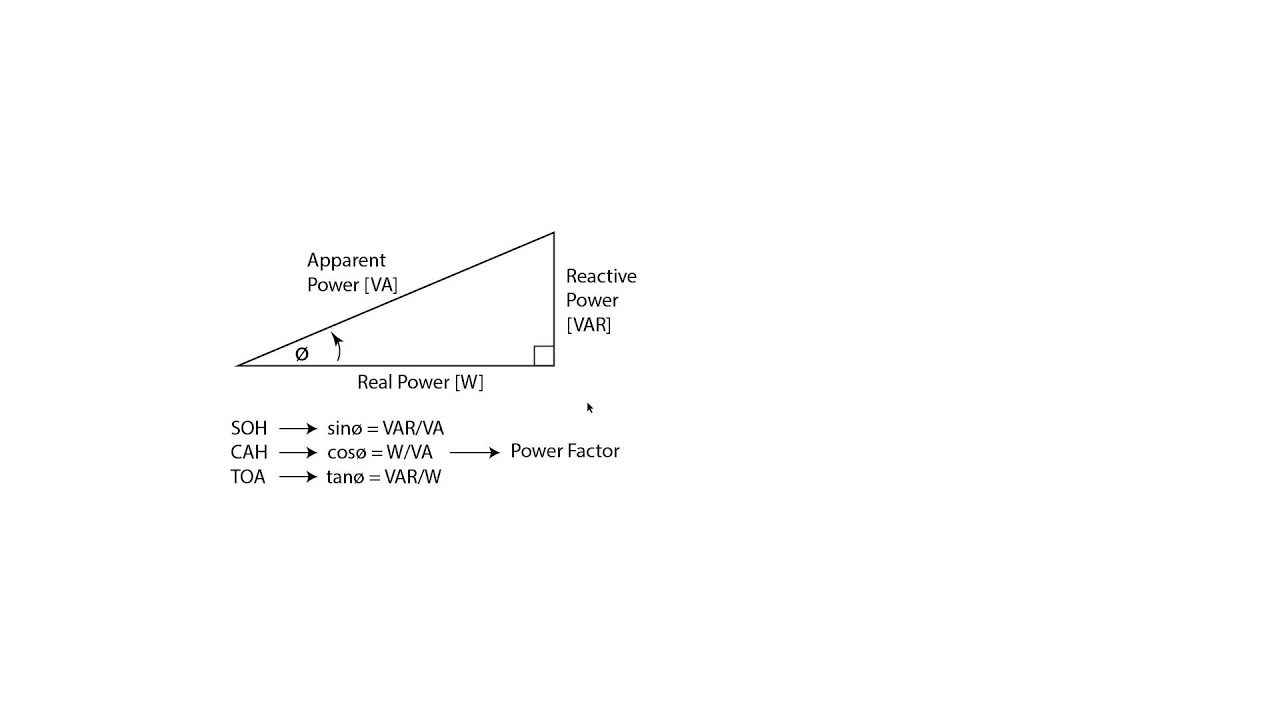Draw Phasor Diagram Online Understanding The Power Triangle And Factor