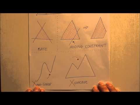 The Simplex Algorithm
