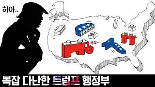 (쿠키) 다사다난한 트럼프 행정부와 북한, 그리고 대한…