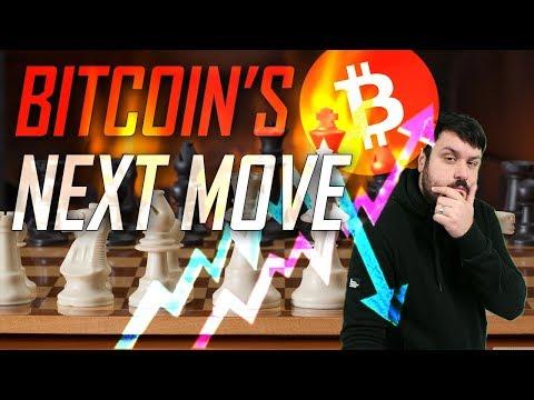 Bitcoins Next Move | Wall Street OTC Deals Aren't Positive?