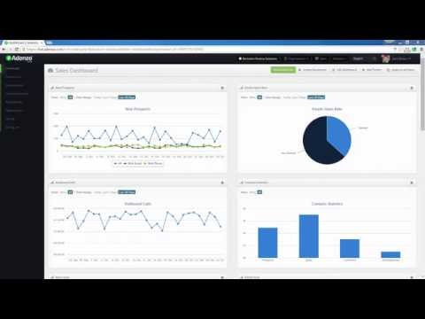 Adenzo Sales Module Introduction