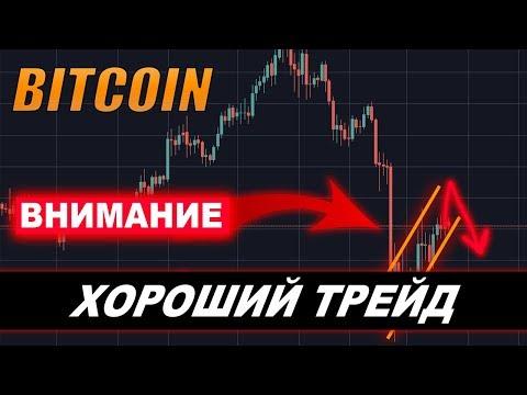Биткоин Прогноз | Bitcoin Хороший трейд и Анализ Рынка!