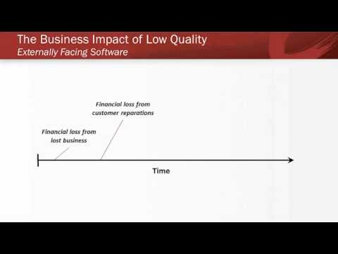 The Business Value of Software Quality