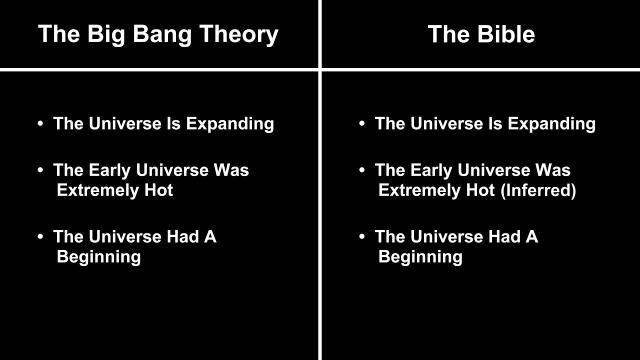 big bang vs god Several of the events that are necessary in order for the theory of evolution and the big bang since several events that are necessary in order for the theory of evolution and the big bang theory to be true have a probability of zero, according to the jeff (2007), god and.