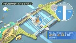 수문변경 복류식 조력발전시스템( 에너지 혁명 :  Energy  Revolution)