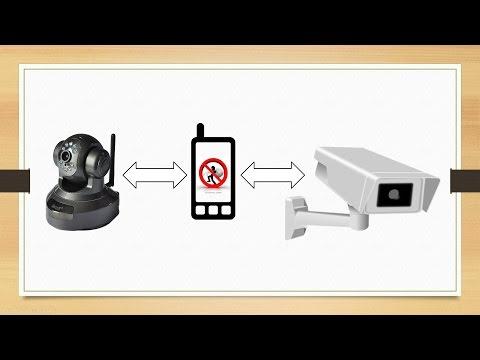 Installer une caméra IP WIFI de vidéosurveillance