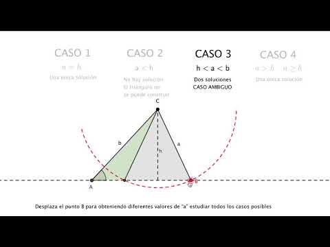 Resolución De Triángulos (Caso Ambiguo)