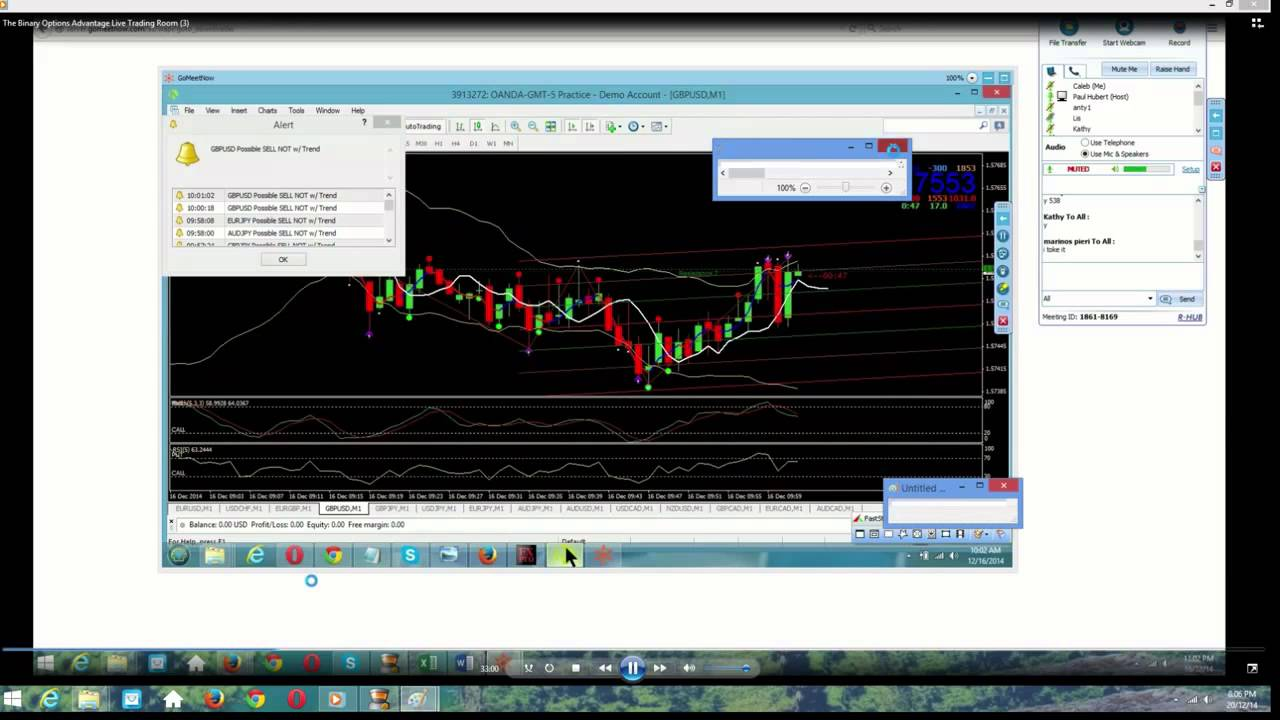 Binary options live trading room