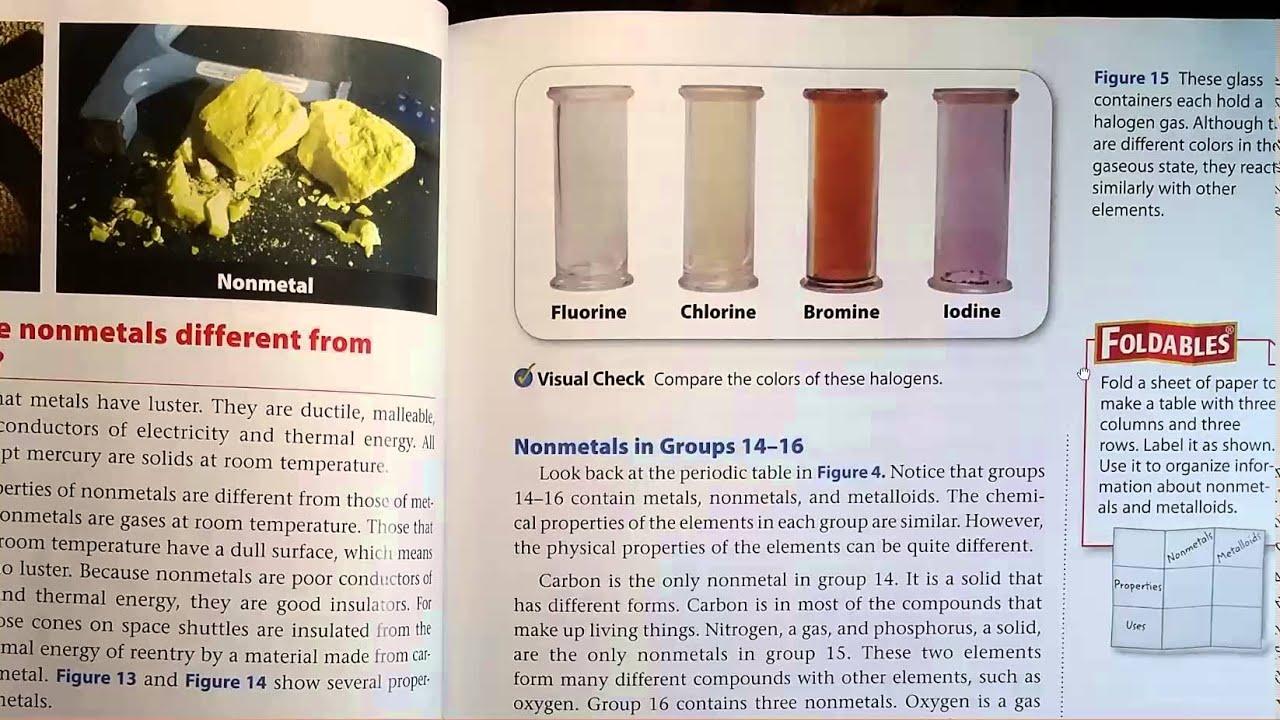 G7 chemistry ch 10 3 non metal metalloids part 1 youtube g7 chemistry ch 10 3 non metal metalloids part 1 gamestrikefo Images