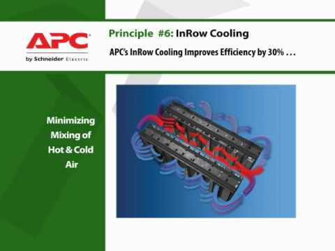 Apc Inrow Cooling Data Center Cooling Youtube