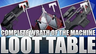Destiny: Complete Raid Loot Table / What Drops Where! - All Wrath Of The Machine Hard Mode Gear!