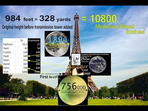 Harmonics Eiffel Tower- Sun, Earth, Moon & Stars via 153 and 273