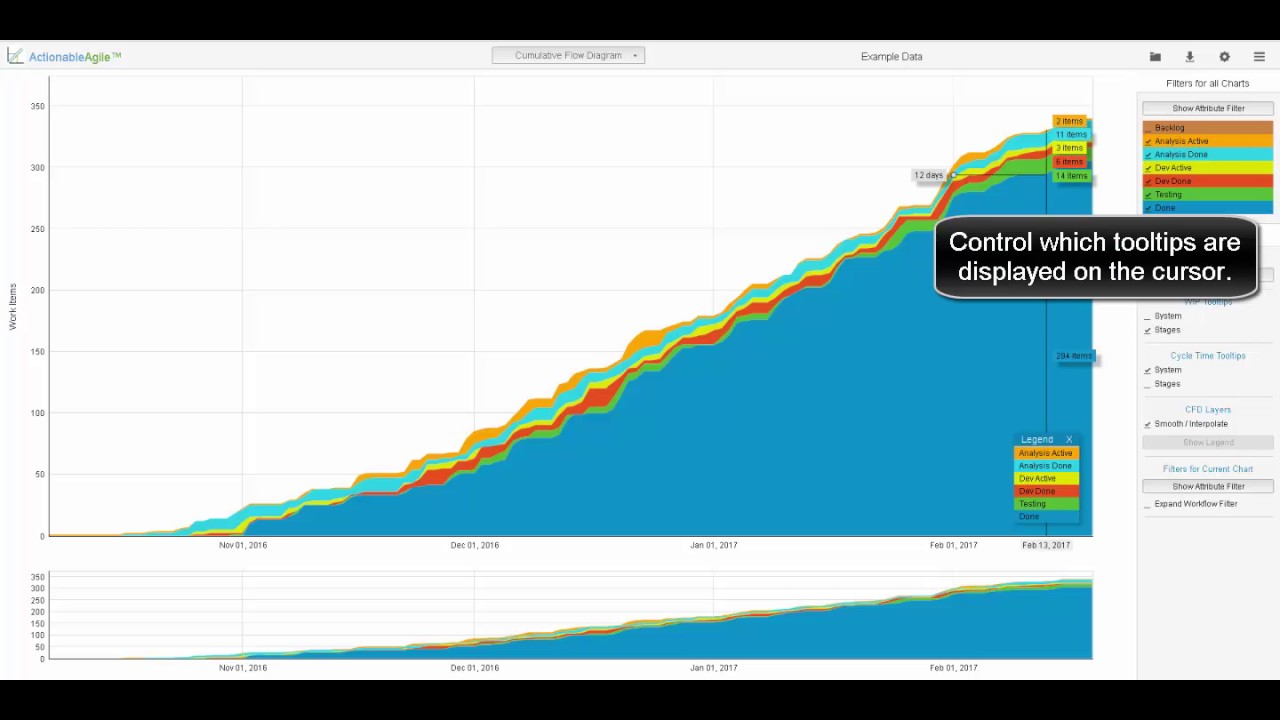 Cumulative flow diagram youtube cumulative flow diagram ccuart Gallery