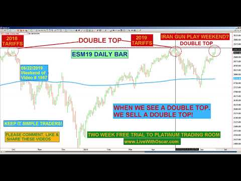 Oscar Carboni Teaches OMNI Day Trading Methods in ES NQ & DOW 06/22/19 #1957