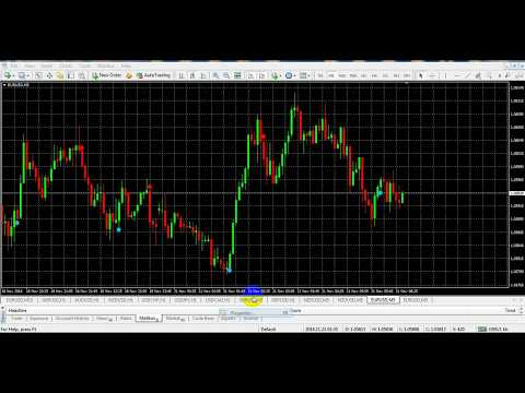Best Binary Options - Binary Options - Forex
