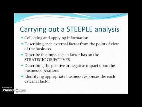 External Influences - STEEPLE Analysis L2 Business Studies