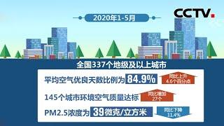[中国新闻] 2020年1至5月全国环境空气优良天数同比升4.6% | CCTV中文国际