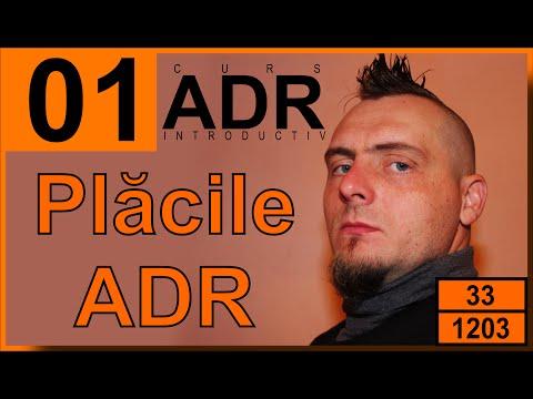 01.ADR - Placile ADR