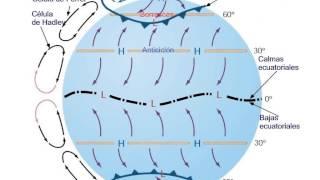 CTM-10.04-circulació-general-atmosférica