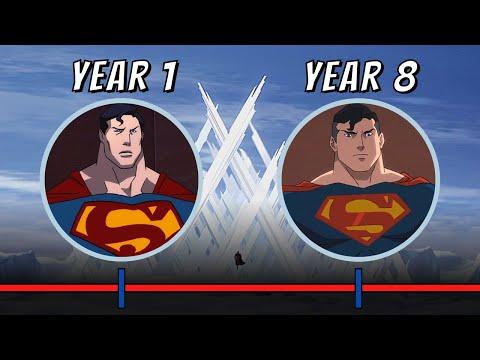 Superman: Evolution (DCAMU) - 2020