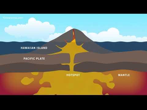 Volcano Eruption: Taking a closer look at Hawaii's Mount Kilauea