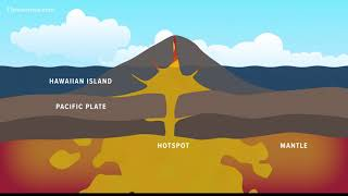 Volcano Eruption: Taking a closer look at Hawaii's Mount Kilauea