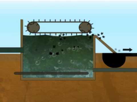 Klaipedos nafta-valymo irenginiai