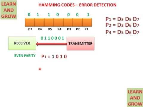 Hamming Codes – Error Detection(हिन्दी )
