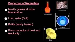 6.6A-Metals, nonmetals, metalloids