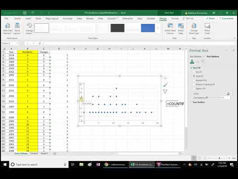 Video 5 Creating Dot Plots With Excel