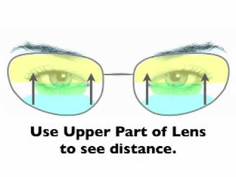 e08efcf58b23 Using Progressive Lenses - YouTube