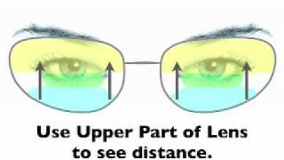Using Progressive Lenses