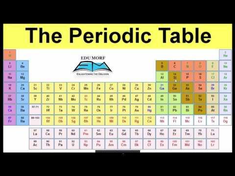 Avart Sarni Chemistry Pdf
