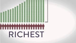 Global Wealth Inequality (Good Map)