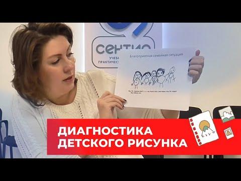 """Тема 10  Рисунок семьи. """"Сентио"""""""