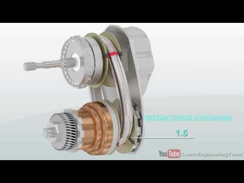 Фото к видео: Устройство бесступенчатой трансмиссии вариатора