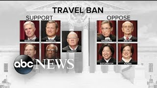 US Supreme Court upholds Trump's travel ban in 5-4 ruling